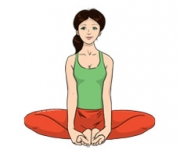 THE POSE OF THE BUTTERFLY - Baddha of konasana