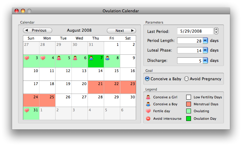 Calculating ovulation days with calendar