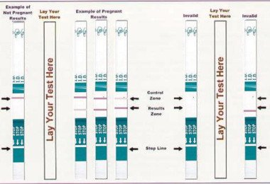 A pregnancy test 2 strips - how to understand the results