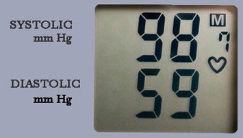 Blood pressure 90/50 - what to do