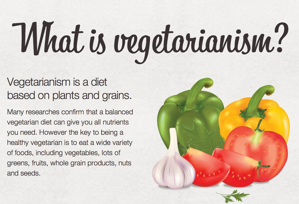 vegetarianism diet April 2014 issue vegetarian diets and older women by sharon palmer, rd today's dietitian vol 16 no 4 p 32 contrary to what some health care.