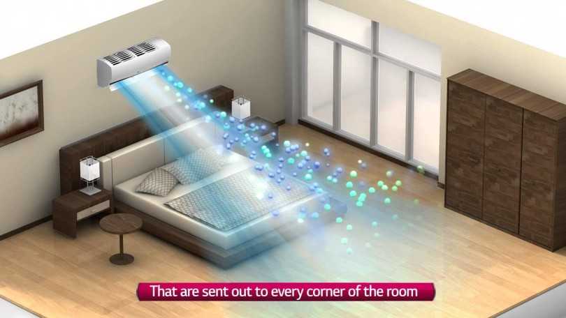 Air ionizer - how to use