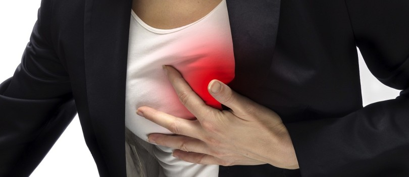 Pain in Breasts during menstruation
