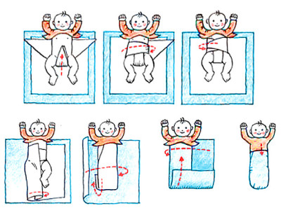 How to swaddle a baby?