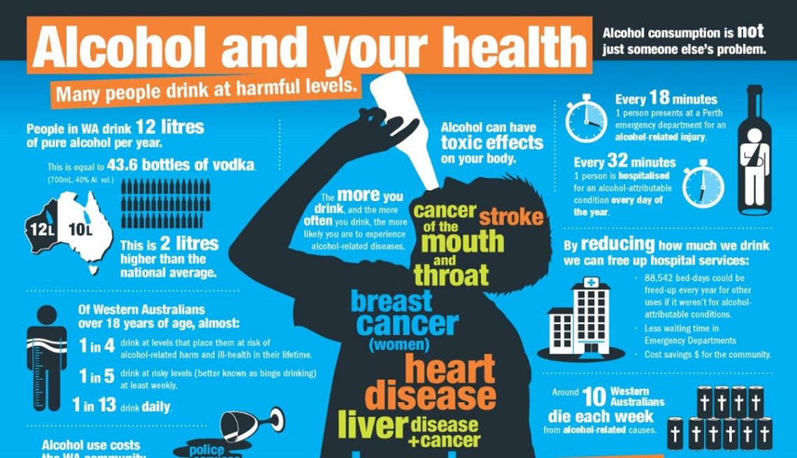 the health risks of smoking and drinking of alcohol Drinking alcohol can give you more than strong breath — it may mess up  that  drinking is bad for maintaining a healthy balance of microbes in the mouth and  could help explain why drinking, like smoking, leads to bacterial.