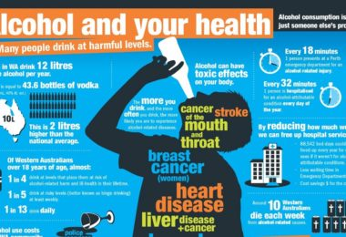 Alcohol - health risks