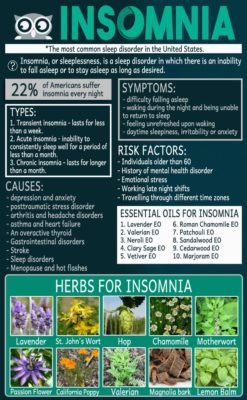 Insomnia - causes and treatment