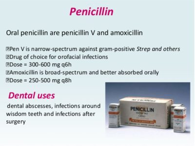 Penicillin drugs