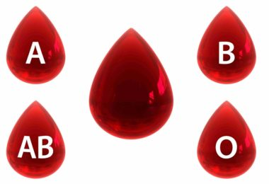 Blood type and RH factor