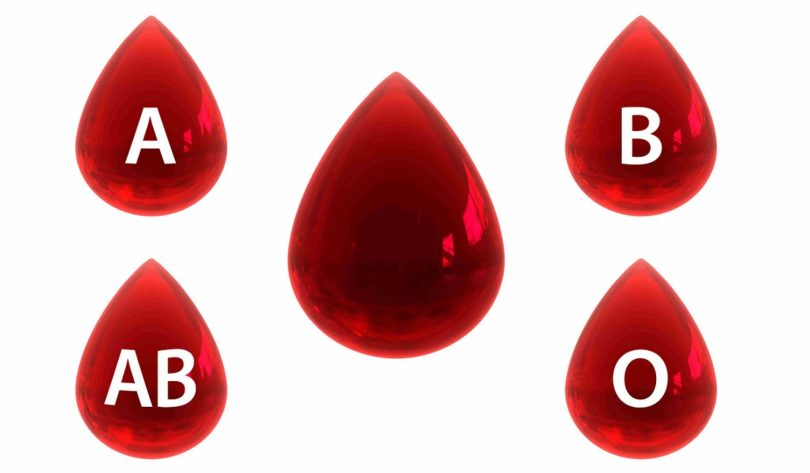 Determining positive and negative blood types