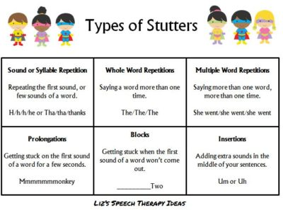 Types of Stutters